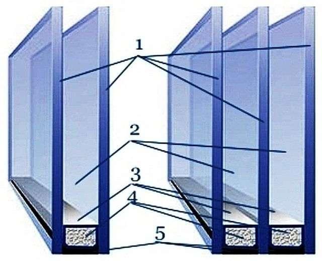 Як вибрати вікна ПВХ