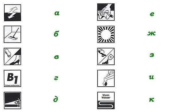 Клас ламінату як вибрати